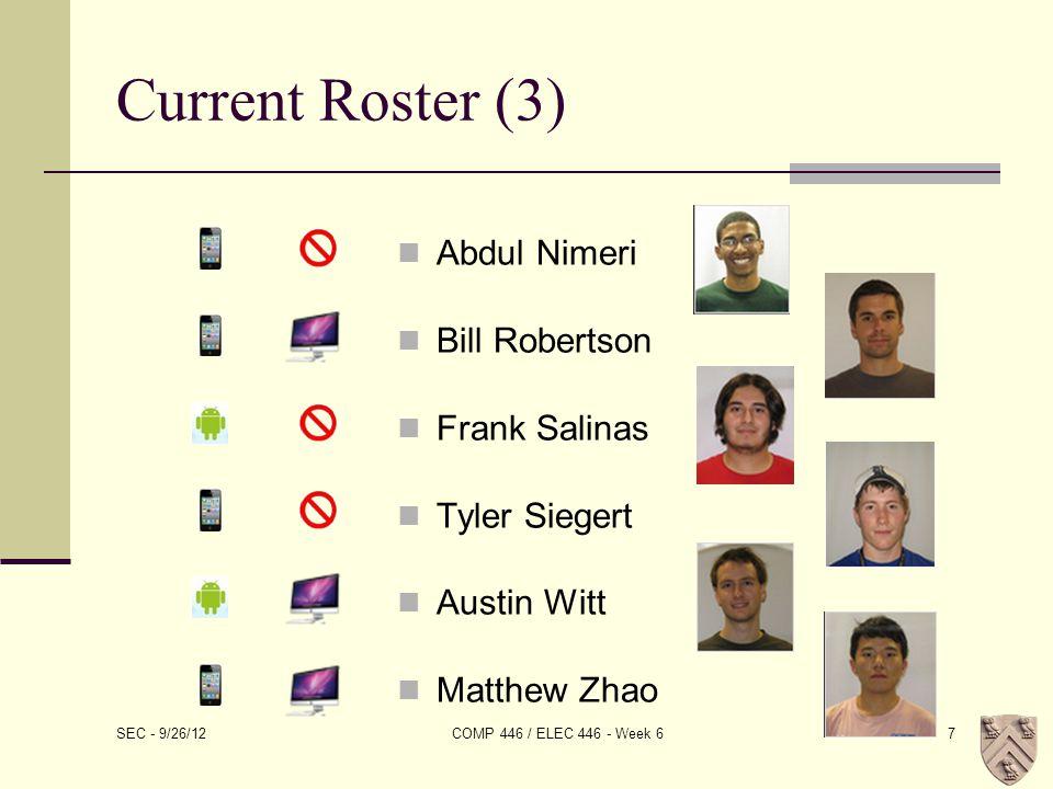 Current Roster (3) Abdul Nimeri Bill Robertson Frank Salinas Tyler Siegert Austin Witt Matthew Zhao SEC - 9/26/12 COMP 446 / ELEC 446 - Week 67
