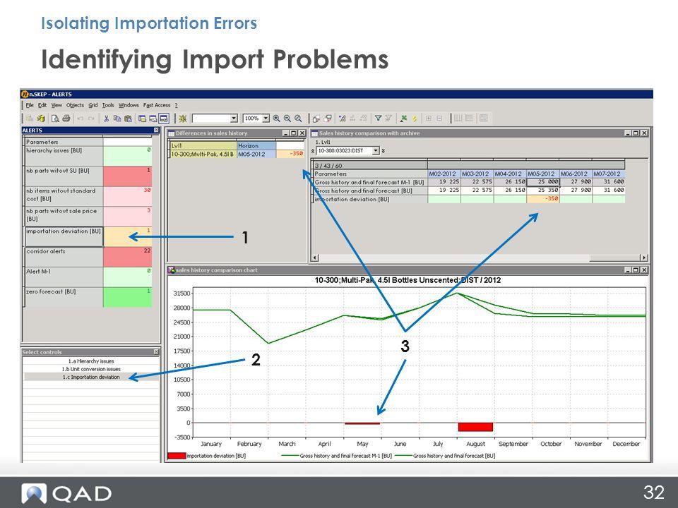 32 Identifying Import Problems Isolating Importation Errors 1 3 2