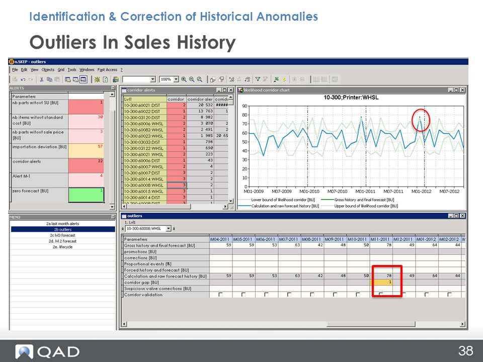 38 Outliers In Sales History Identification & Correction of Historical Anomalies