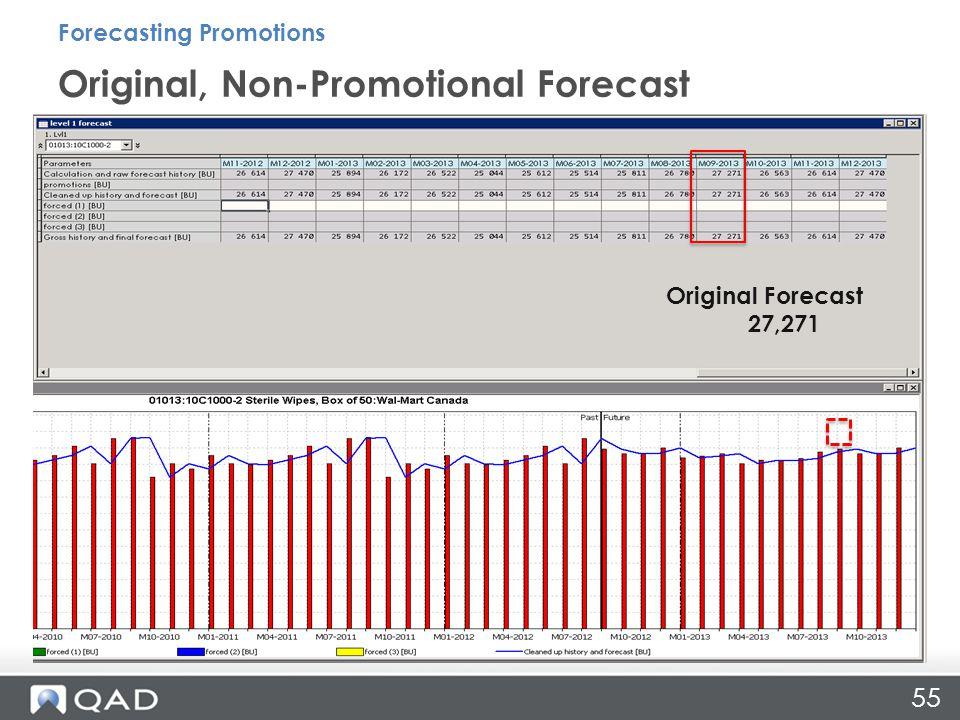 55 Original, Non-Promotional Forecast Forecasting Promotions Original Forecast 27,271