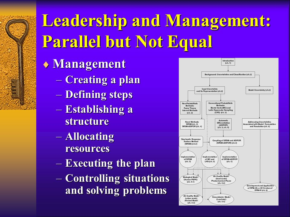 Leadership and Management: Parallel but Not Equal  Management –Creating a plan –Defining steps –Establishing a structure –Allocating resources –Executing the plan –Controlling situations and solving problems