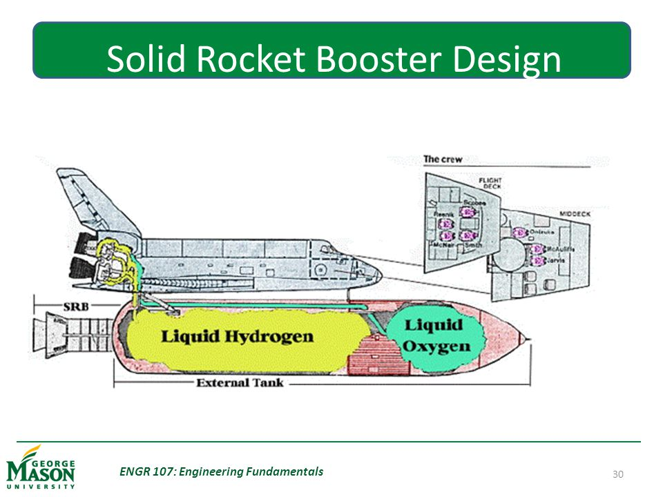 ENGR 107: Engineering Fundamentals 30 Solid Rocket Booster Design