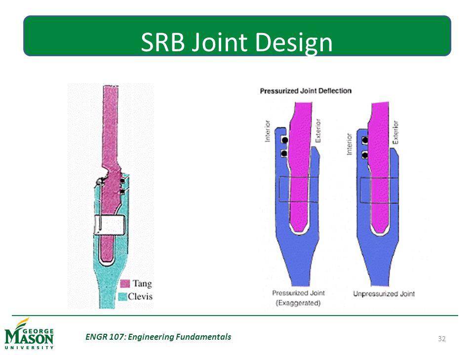 ENGR 107: Engineering Fundamentals 32 SRB Joint Design