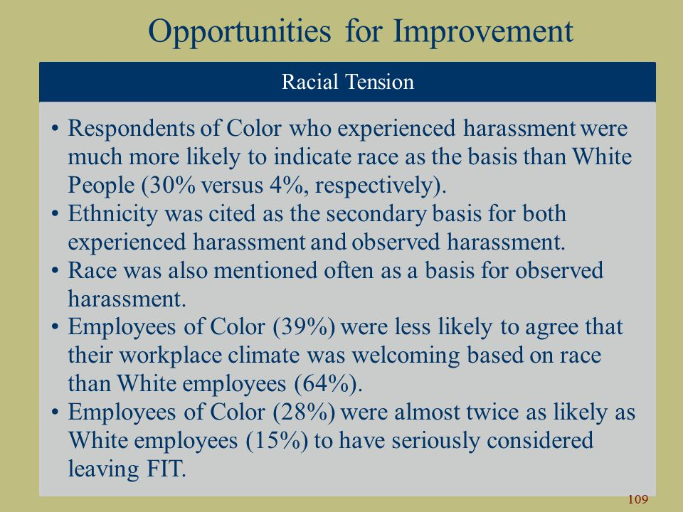 Opportunities for Improvement Racial Tension Respondents of Color who experienced harassment were much more likely to indicate race as the basis than White People (30% versus 4%, respectively).