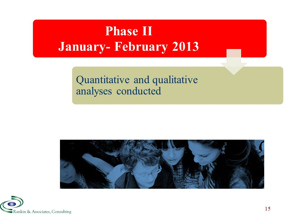 Process to Date Phase II January- February 2013 Quantitative and qualitative analyses conducted 15