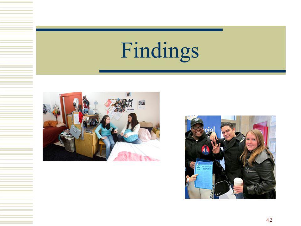 Findings 42