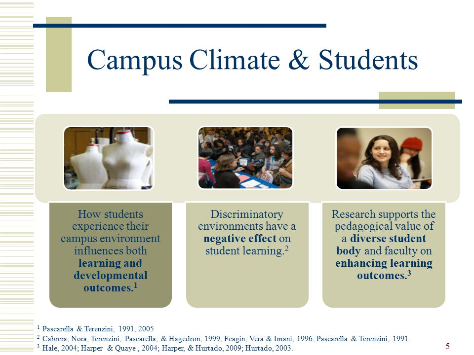Campus Climate & Students How students experience their campus environment influences both learning and developmental outcomes.