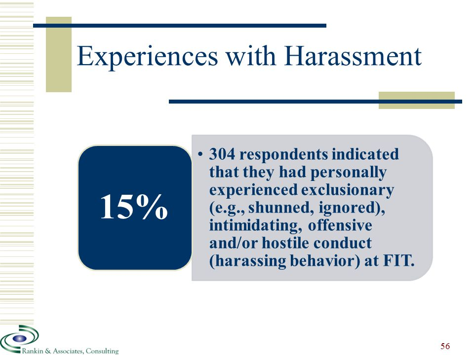 Experiences with Harassment 304 respondents indicated that they had personally experienced exclusionary (e.g., shunned, ignored), intimidating, offensive and/or hostile conduct (harassing behavior) at FIT.