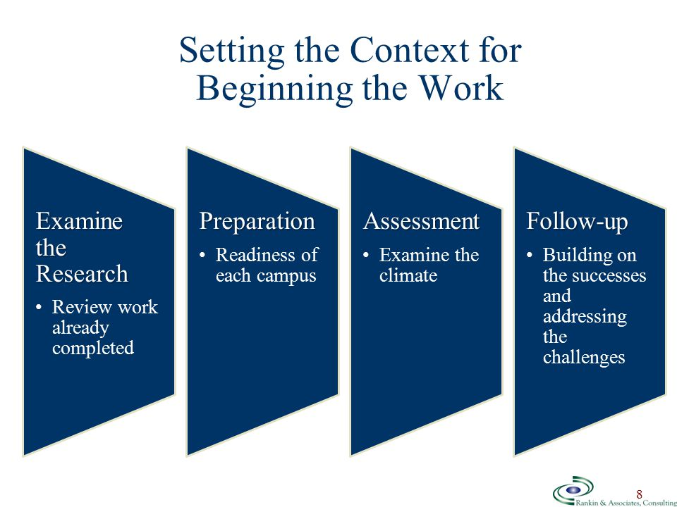 Examine the Research Review work already completedPreparation Readiness of each campusAssessment Examine the climateFollow-up Building on the successes and addressing the challenges Setting the Context for Beginning the Work 8