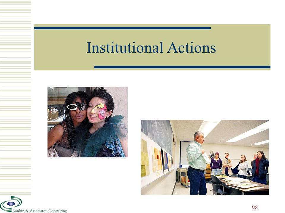 Institutional Actions 98