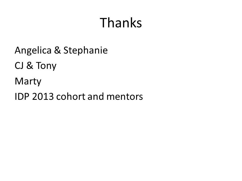 Thanks Angelica & Stephanie CJ & Tony Marty IDP 2013 cohort and mentors