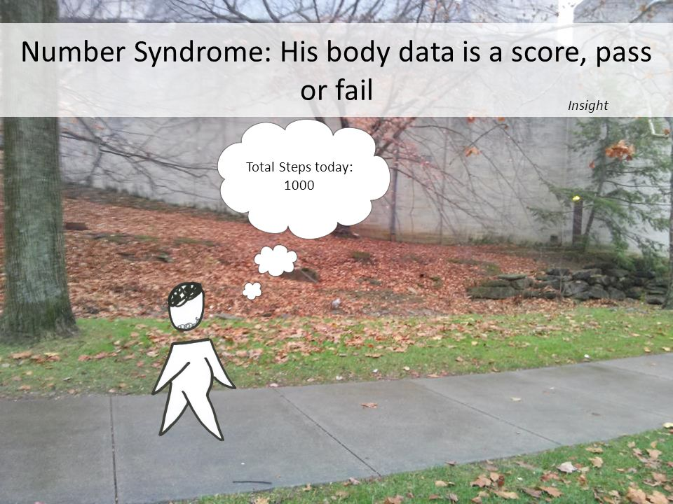Number Syndrome: His body data is a score, pass or fail Insight Total Steps today: 1000