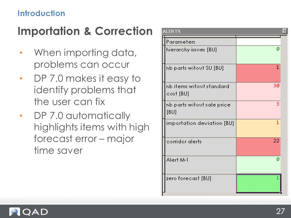 27 When importing data, problems can occur DP 7.0 makes it easy to identify problems that the user can fix DP 7.0 automatically highlights items with high forecast error – major time saver Importation & Correction Introduction