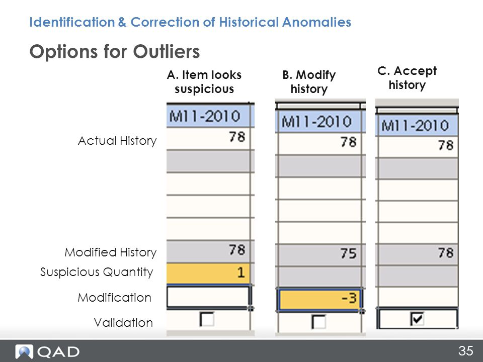 35 Options for Outliers Identification & Correction of Historical Anomalies A.