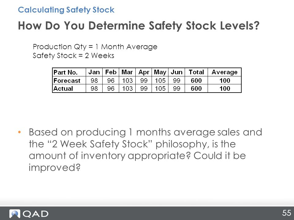 How Do You Determine Safety Stock Levels.