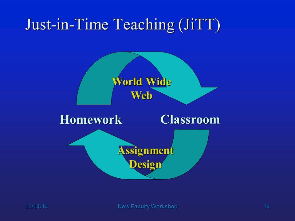 14 11/14/14New Faculty Workshop Just-in-Time Teaching (JiTT) World Wide Web AssignmentDesign Homework Classroom