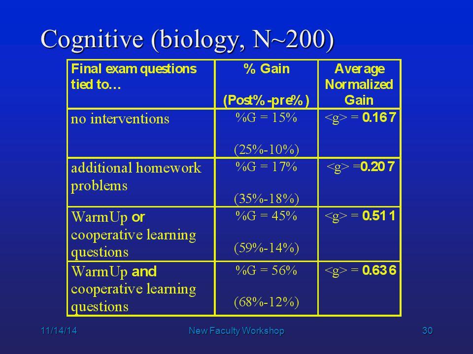 30 11/14/14New Faculty Workshop Cognitive (biology, N~200)