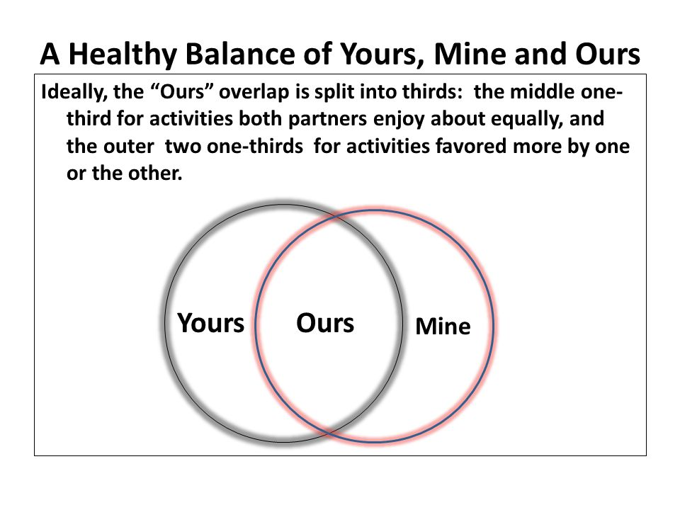 A Healthy Balance of Yours, Mine and Ours Ideally, the Ours overlap is split into thirds: the middle one- third for activities both partners enjoy about equally, and the outer two one-thirds for activities favored more by one or the other.