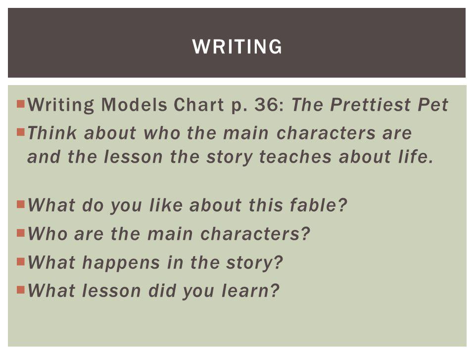  Writing Models Chart p.