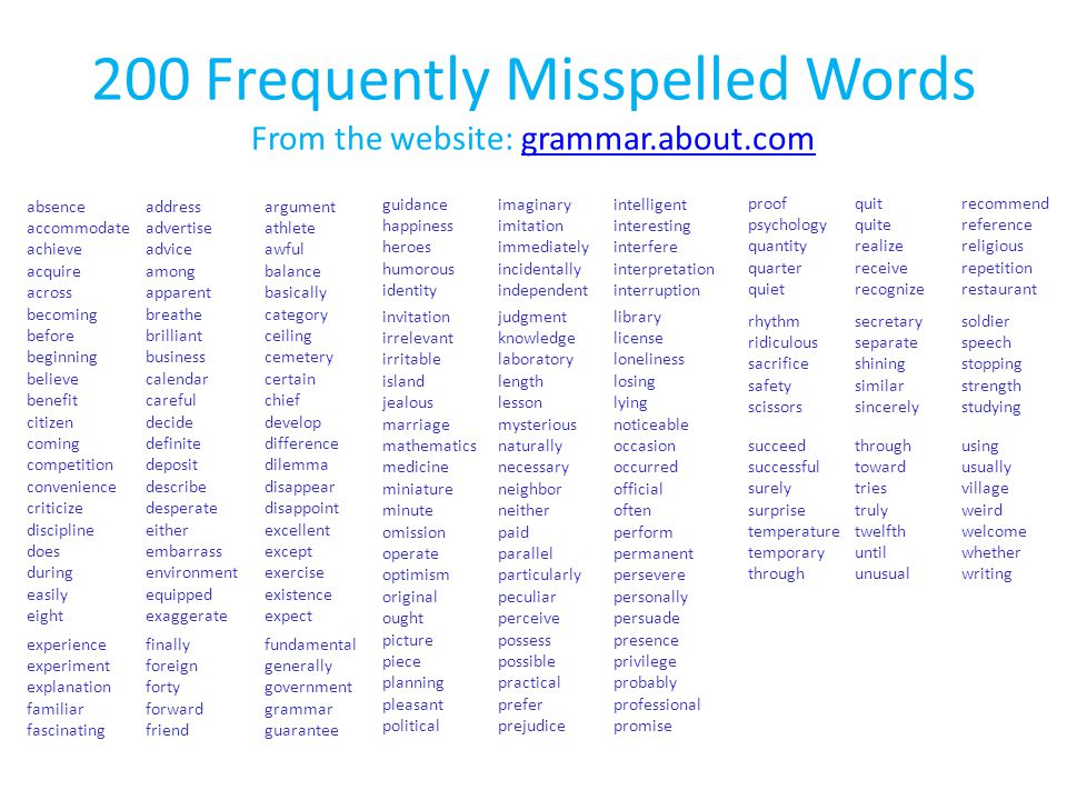 200 Frequently Misspelled Words From the website: grammar.about.comgrammar.about.com guidance happiness heroes humorous identity imaginary imitation immediately incidentally independent intelligent interesting interfere interpretation interruption invitation irrelevant irritable island jealous judgment knowledge laboratory length lesson library license loneliness losing lying marriage mathematics medicine miniature minute mysterious naturally necessary neighbor neither noticeable occasion occurred official often omission operate optimism original ought paid parallel particularly peculiar perceive perform permanent persevere personally persuade picture piece planning pleasant political possess possible practical prefer prejudice presence privilege probably professional promise absence accommodate achieve acquire across address advertise advice among apparent argument athlete awful balance basically becoming before beginning believe benefit breathe brilliant business calendar careful category ceiling cemetery certain chief citizen coming competition convenience criticize decide definite deposit describe desperate develop difference dilemma disappear disappoint discipline does during easily eight either embarrass environment equipped exaggerate excellent except exercise existence expect experience experiment explanation familiar fascinating finally foreign forty forward friend fundamental generally government grammar guarantee proof psychology quantity quarter quiet quit quite realize receive recognize recommend reference religious repetition restaurant rhythm ridiculous sacrifice safety scissors secretary separate shining similar sincerely soldier speech stopping strength studying succeed successful surely surprise temperature temporary through through toward tries truly twelfth until unusual using usually village weird welcome whether writing