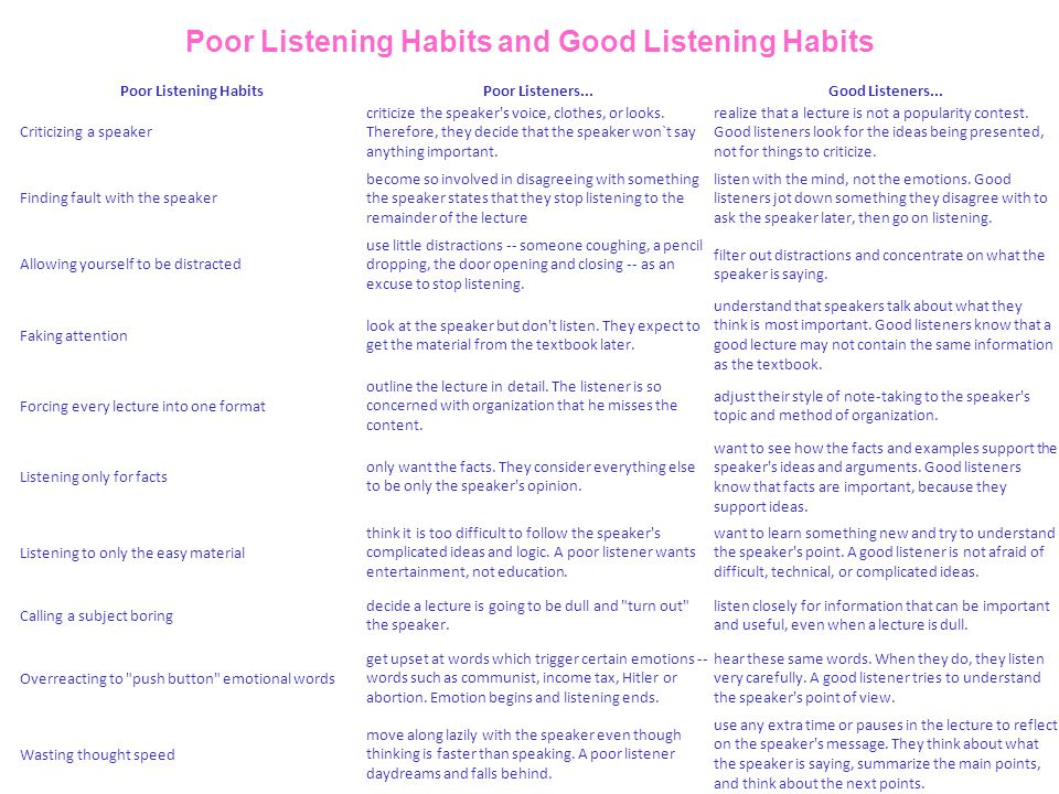 Poor Listening HabitsPoor Listeners...Good Listeners...