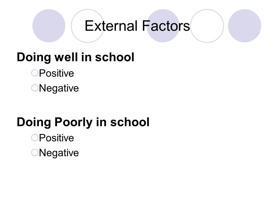 Internal Factors Doing well in school  Positive  Negative Doing Poorly in school  Positive  Negative