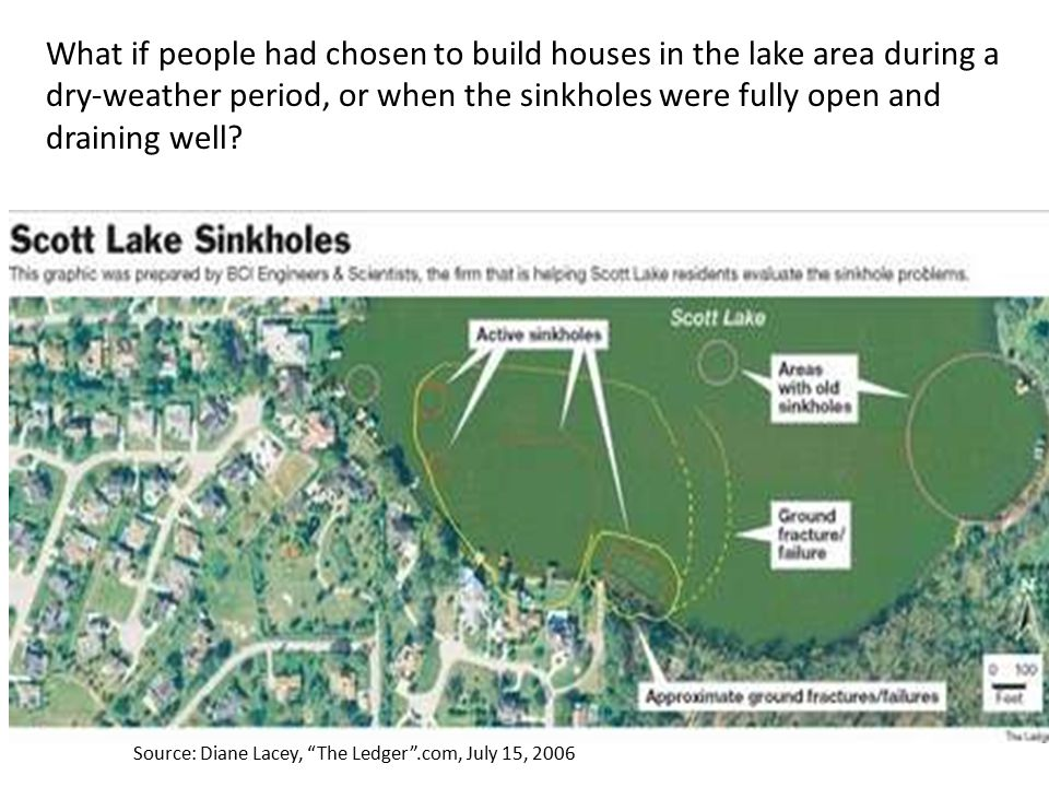 Source: Diane Lacey, The Ledger .com, July 15, 2006 What if people had chosen to build houses in the lake area during a dry-weather period, or when the sinkholes were fully open and draining well