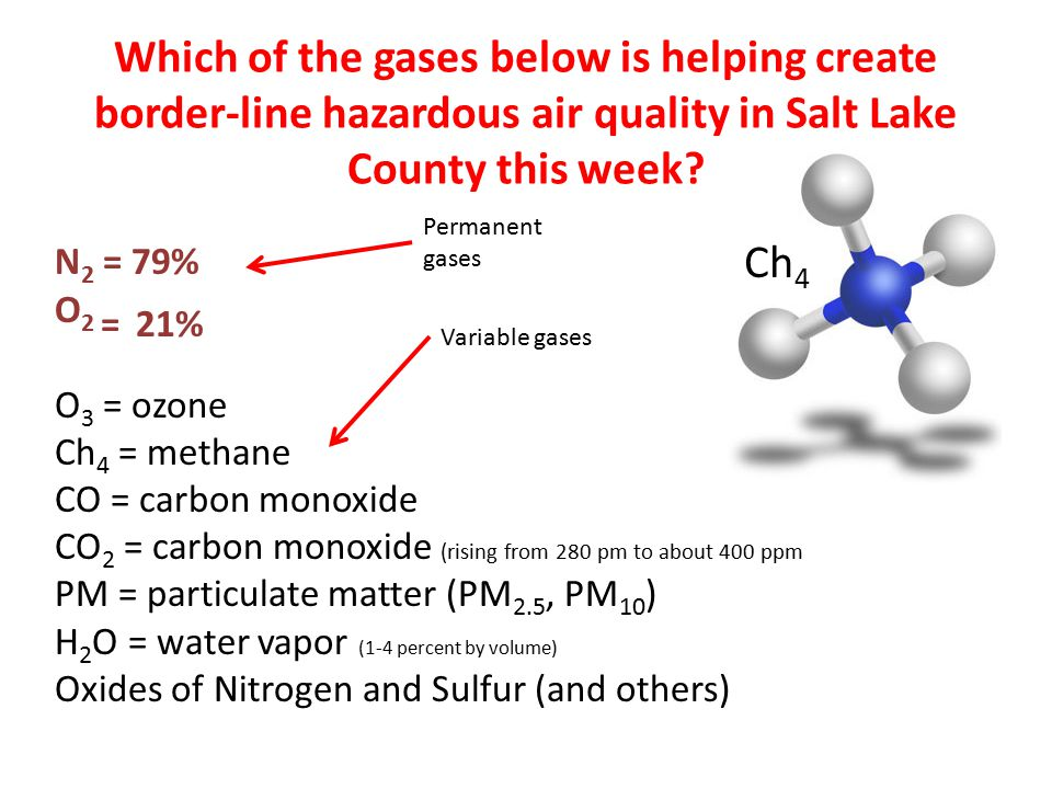 Which of the gases below is helping create border-line hazardous air quality in Salt Lake County this week.