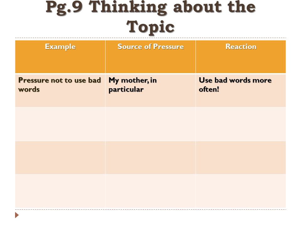 Pg.9 Thinking about the Topic Example Source of Pressure Reaction Pressure not to use bad words My mother, in particular Use bad words more often!