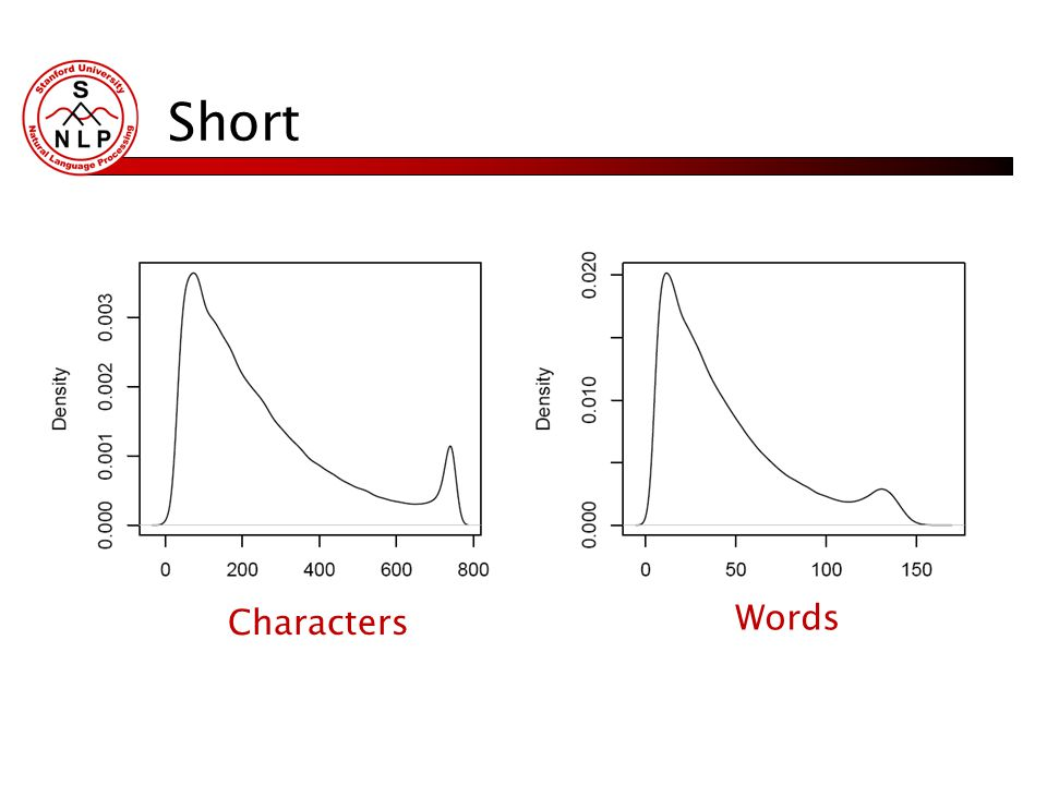 Short Characters Words