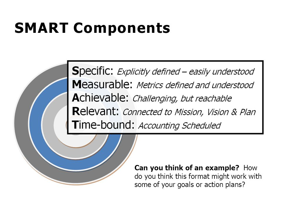 SMART Components Can you think of an example.