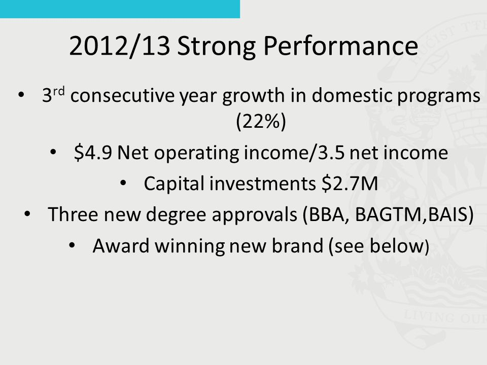 2012/13 Strong Performance 3 rd consecutive year growth in domestic programs (22%) $4.9 Net operating income/3.5 net income Capital investments $2.7M Three new degree approvals (BBA, BAGTM,BAIS) Award winning new brand (see below )