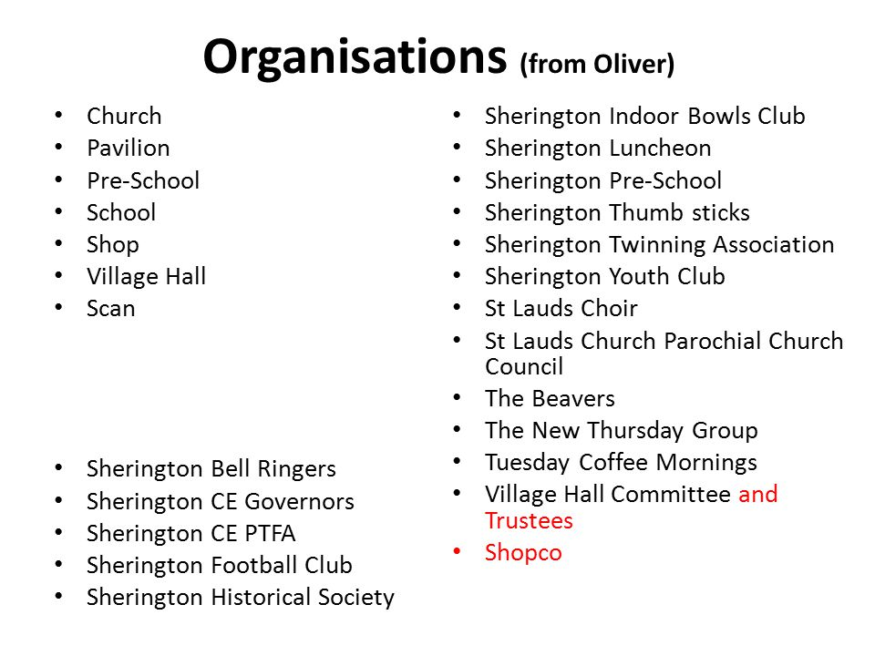Organisations (from Oliver) Church Pavilion Pre-School School Shop Village Hall Scan Sherington Bell Ringers Sherington CE Governors Sherington CE PTFA Sherington Football Club Sherington Historical Society Sherington Indoor Bowls Club Sherington Luncheon Sherington Pre-School Sherington Thumb sticks Sherington Twinning Association Sherington Youth Club St Lauds Choir St Lauds Church Parochial Church Council The Beavers The New Thursday Group Tuesday Coffee Mornings Village Hall Committee and Trustees Shopco