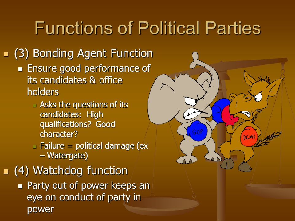 Function of Political Parties (5) Governing function (5) Governing function Government is run by the party in power Government is run by the party in power Basis for conduct of government in America Basis for conduct of government in America The political party is the primary agent through which the legislative, executive branches cooperate The political party is the primary agent through which the legislative, executive branches cooperate