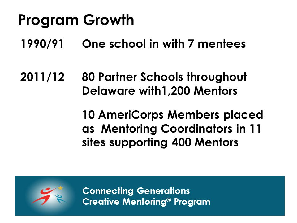 Connecting Generations Home of Creative Mentoring, Seasons of Respect, and Creative Transitions Connecting Generations Creative Mentoring ® Program Program Growth 1990/91 One school in with 7 mentees 2011/12 80 Partner Schools throughout Delaware with1,200 Mentors 10 AmeriCorps Members placed as Mentoring Coordinators in 11 sites supporting 400 Mentors