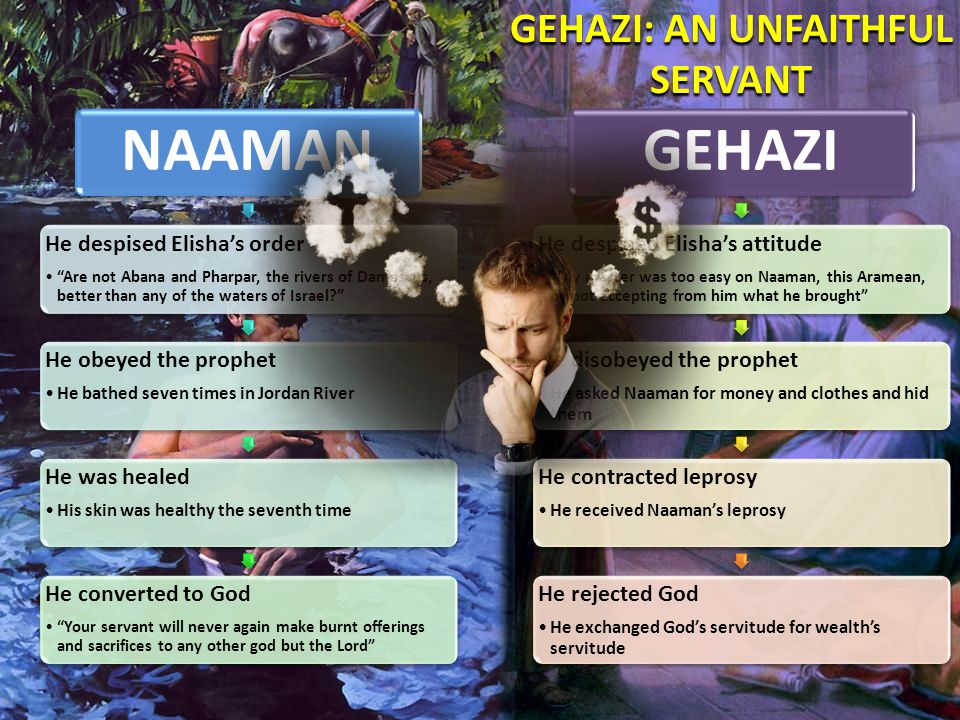 GEHAZI: AN UNFAITHFUL SERVANT NAAMAN He despised Elisha's order Are not Abana and Pharpar, the rivers of Damascus, better than any of the waters of Israel? He obeyed the prophet He bathed seven times in Jordan River He was healed His skin was healthy the seventh time He converted to God Your servant will never again make burnt offerings and sacrifices to any other god but the Lord GEHAZI He despised Elisha's attitude My master was too easy on Naaman, this Aramean, by not accepting from him what he brought He disobeyed the prophet He asked Naaman for money and clothes and hid them He contracted leprosy He received Naaman's leprosy He rejected God He exchanged God's servitude for wealth's servitude