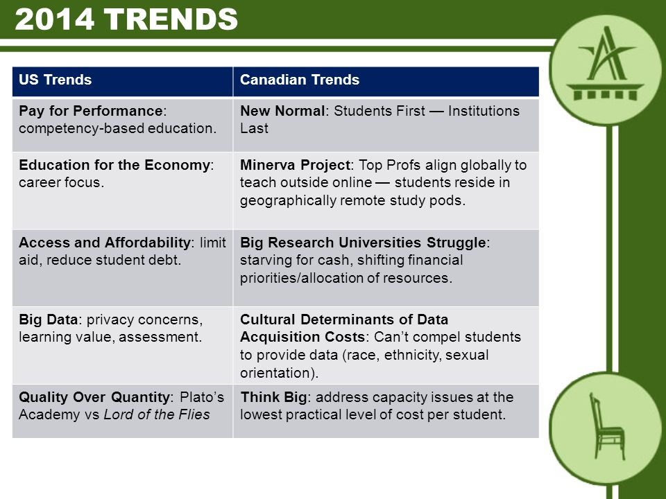 US TrendsCanadian Trends Pay for Performance: competency-based education.