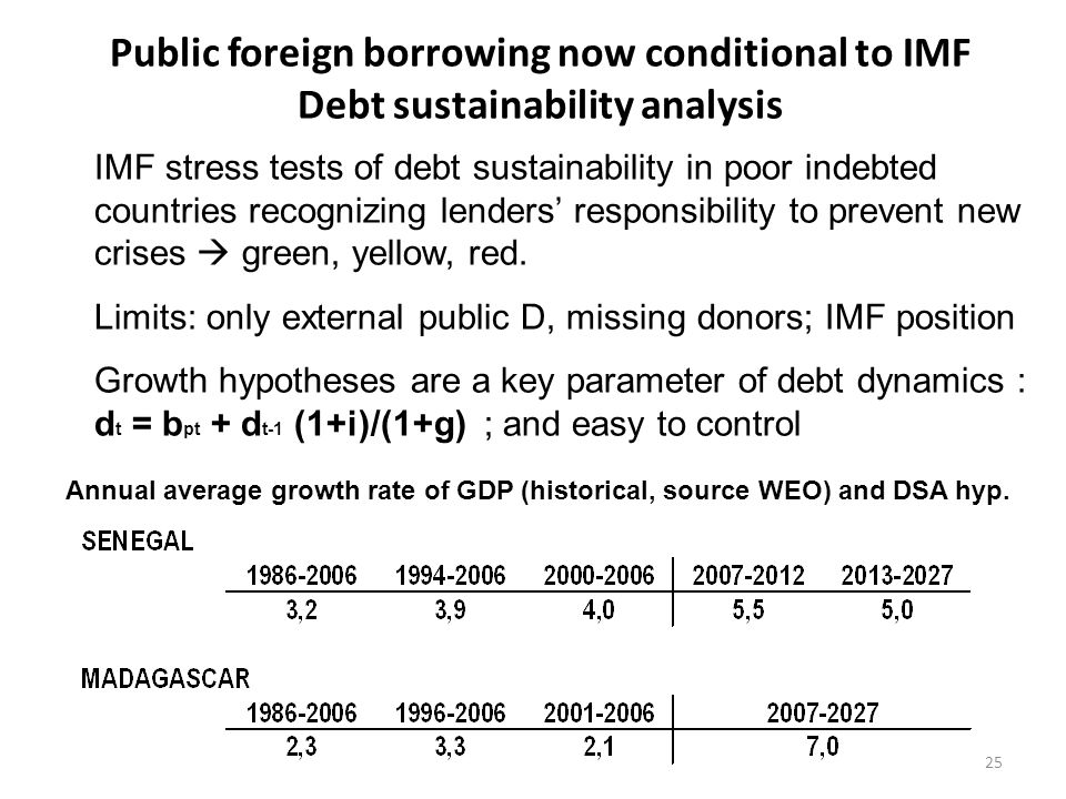 Public foreign borrowing now conditional to IMF Debt sustainability analysis IMF stress tests of debt sustainability in poor indebted countries recognizing lenders' responsibility to prevent new crises  green, yellow, red.