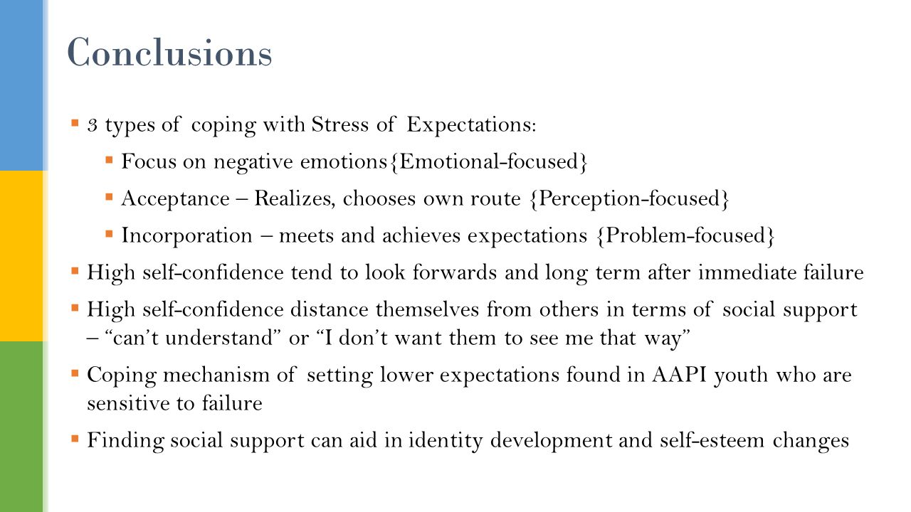  3 types of coping with Stress of Expectations:  Focus on negative emotions{Emotional-focused}  Acceptance – Realizes, chooses own route {Perception-focused}  Incorporation – meets and achieves expectations {Problem-focused}  High self-confidence tend to look forwards and long term after immediate failure  High self-confidence distance themselves from others in terms of social support – can't understand or I don't want them to see me that way  Coping mechanism of setting lower expectations found in AAPI youth who are sensitive to failure  Finding social support can aid in identity development and self-esteem changes Conclusions