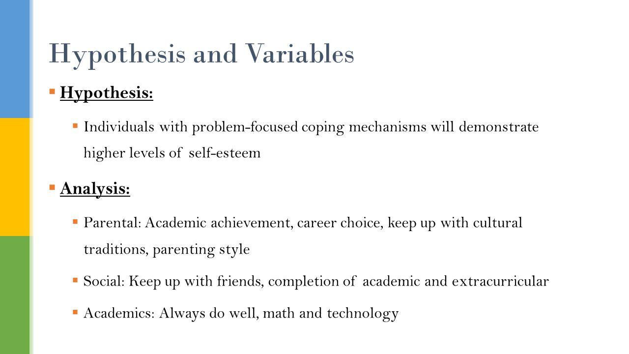  Branden, Nathaniel.The Psychology of Self-esteem; a New Concept of Man s Psychological Nature.