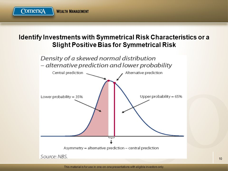 Identify Investments with Symmetrical Risk Characteristics or a Slight Positive Bias for Symmetrical Risk 10 This material is for use in one-on-one presentations with eligible investors only.