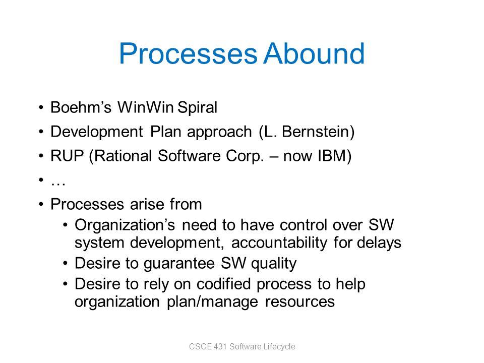Processes Abound Boehm's WinWin Spiral Development Plan approach (L. Bernstein) RUP (Rational Software Corp. – now IBM) … Processes arise from Organiz
