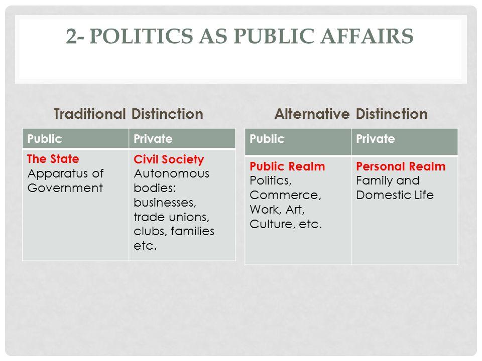 2- POLITICS AS PUBLIC AFFAIRS Traditional Distinction PublicPrivate The State Apparatus of Government Civil Society Autonomous bodies: businesses, trade unions, clubs, families etc.