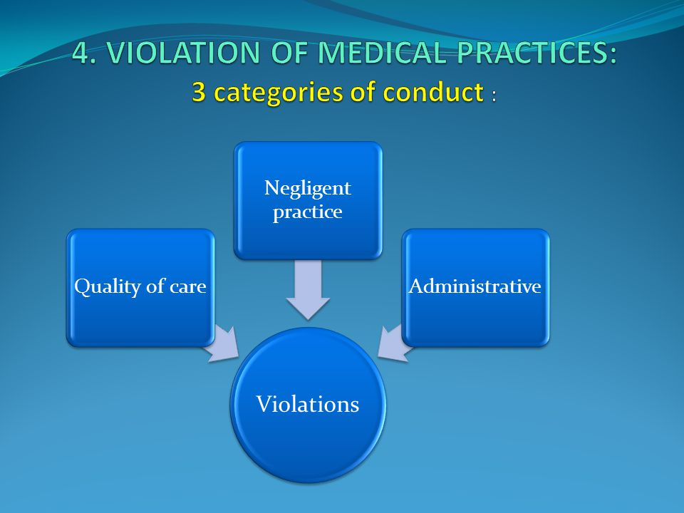 Violations Quality of care Negligent practice Administrative