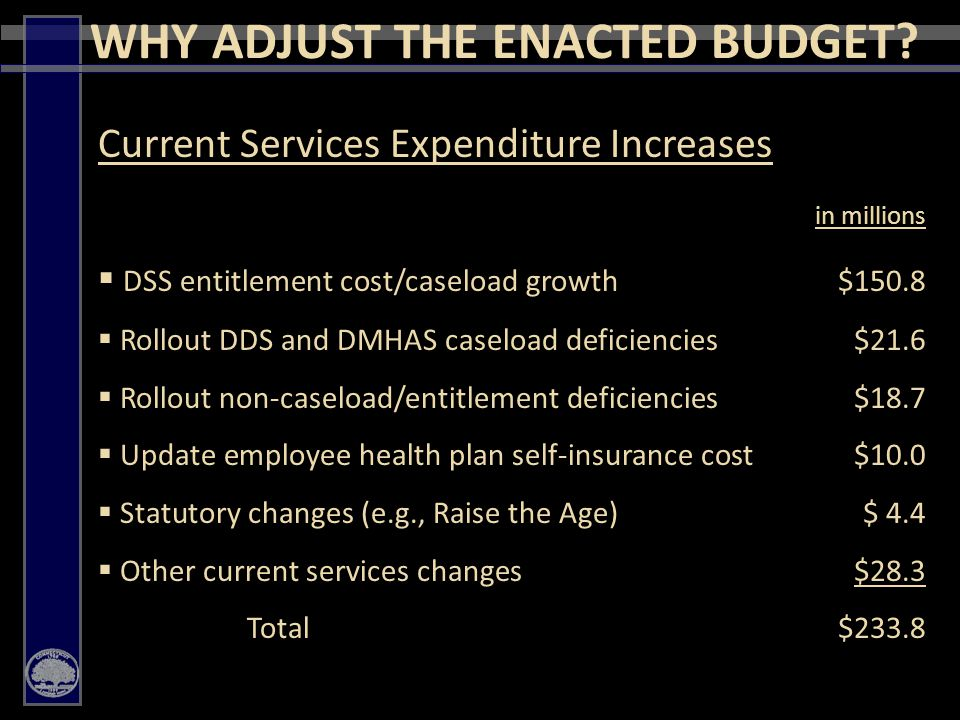 9 WHY ADJUST THE ENACTED BUDGET.
