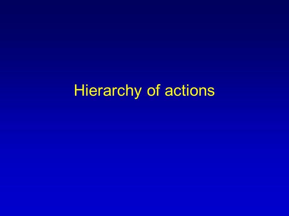 The Interpersonal Level 16 Expressive & Interactive Discourse Acts Expressive Discourse Acts have two components (e.g.