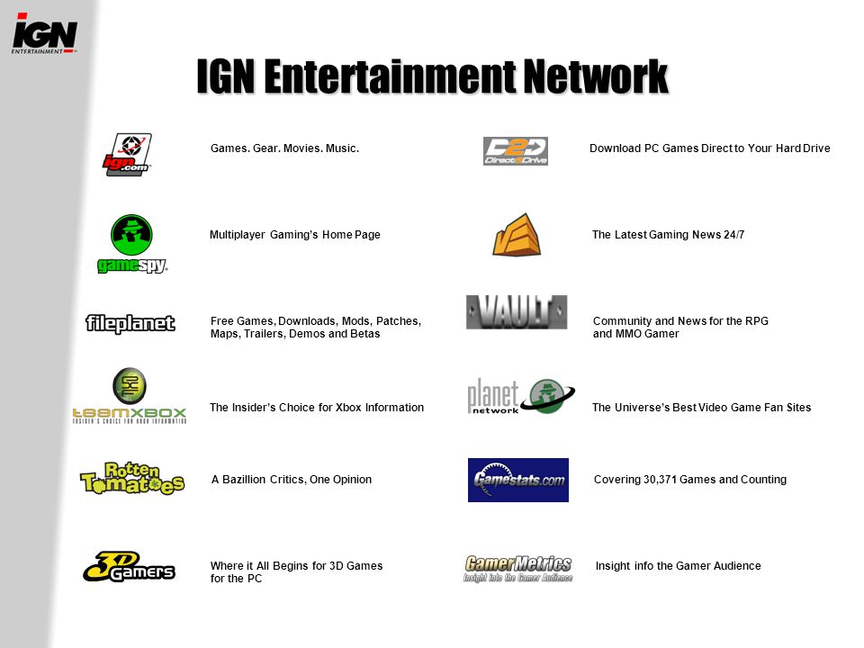 IGN Entertainment Network Games. Gear. Movies. Music.