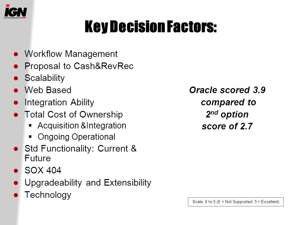 Why Oracle.