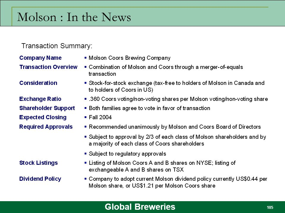 Global Breweries 105 Molson : In the News Transaction Summary: