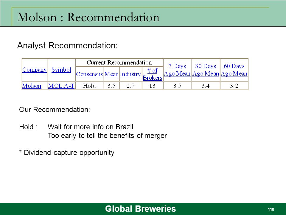 Global Breweries 110 Molson : Recommendation Analyst Recommendation: Our Recommendation: Hold : Wait for more info on Brazil Too early to tell the ben